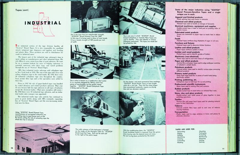 Product Catalog (4)
